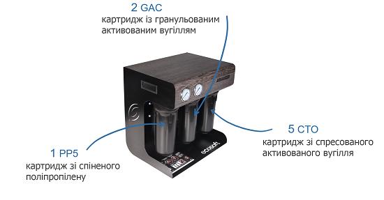 RObustPRO_scheme_укр_веб.png