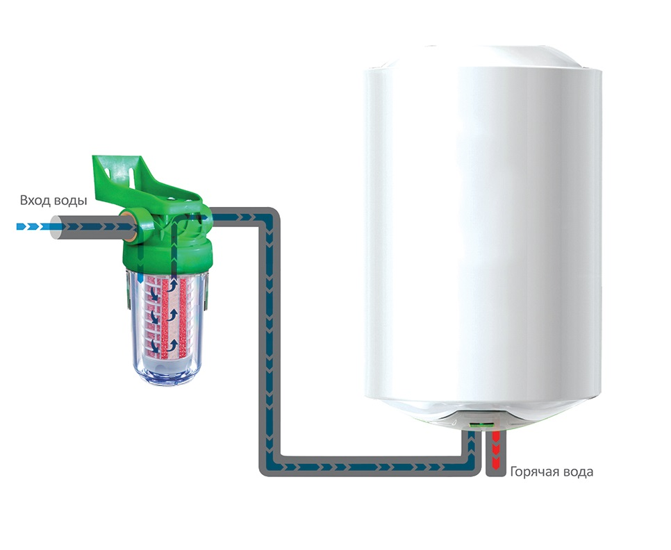 ecosoft_salex_filter_installation_boiler.jpg
