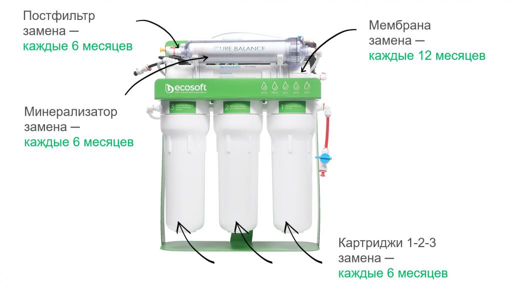 Balance_pump_ru.png