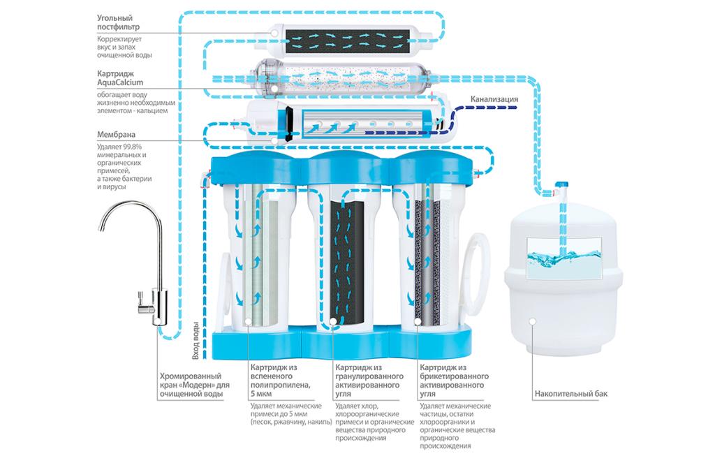 Схема AquaCalcium_crop.png